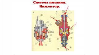 Система питания инжекторного (впрыскового) двигателя.