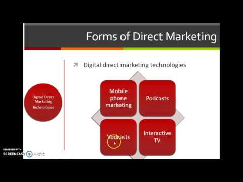 Ch. 17 Direct and Online Marketing