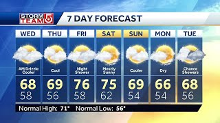 Video: Cooler Wednesday with patchy drizzle