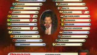 Thomas Anders in Eurovision Song Contest