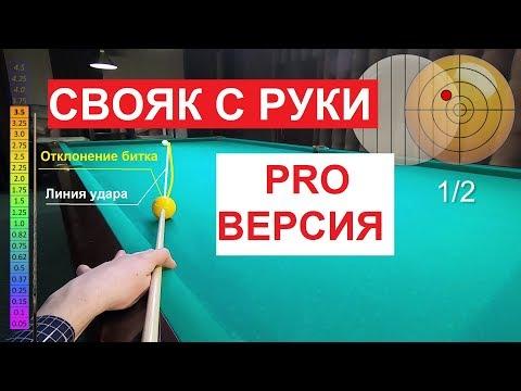 """""""СВОЯК С РУКИ PRO"""" урок из видеокурса-3. Разбор ударов на винтах. Способы прицеливания."""