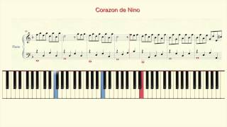 How To Play Piano:Raúl di Blasio