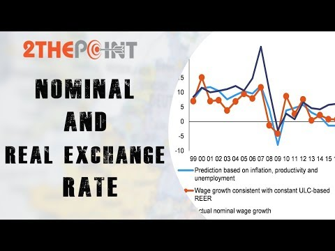 Nominal and Real Exchange Rate