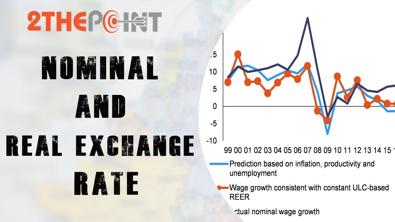 Nominal And Real Exchange Rate By 2thepoint Youtube