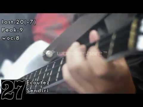 Free download lagu AZ30 Chart Indonesia (30 Nov - 9 Des 2012) Mp3 terbaru 2020