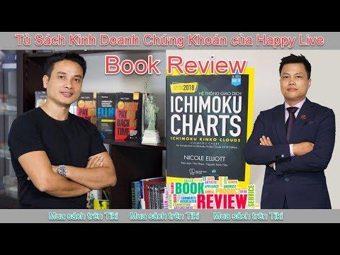 Cùng Thái Phạm Review sách Ichimoku Charts của Nicole Elliott (4K)