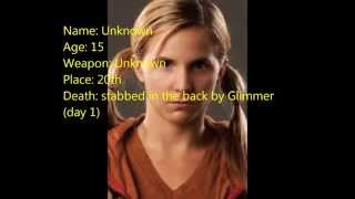 Hunger games ALL tributes info