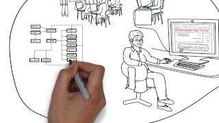 Система предоставления государственных и муниципальных услуг компании