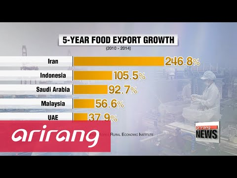 Korea′s food exports to Muslim countries on up-and-up