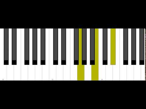 Eb Aug Piano Chord + inversions - YouTube