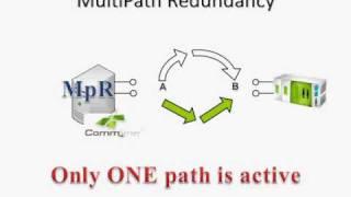 CommServer Multi-Paths Redundancy (MPR) part 01