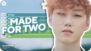 VAV - MADE FOR TWO Line Distribution (Color Coded)