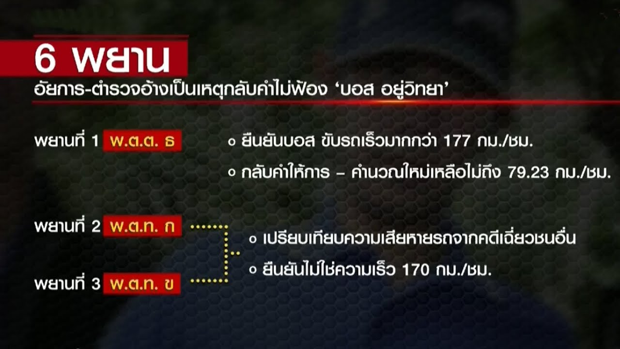 6 พยาน อัยการ-ตำรวจอ้างเป็นเหตุกลับคำไม่ฟ้อง 'บอส วรยุทธ'