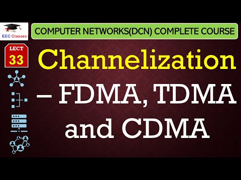 Channelization – FDMA, TDMA And CDMA With Examples(Hindi, English)