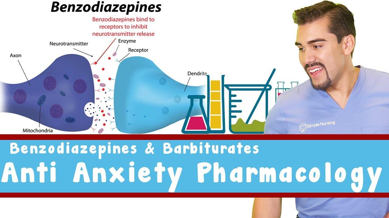 Anti Anxiety Benzodiazepines