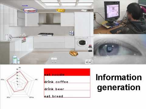 Human intention recognition system