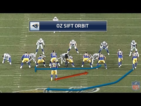 Film Room: How the Rams run game demolished the Cowboys defense (NFL Breakdowns Ep 128)