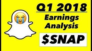 Snapchat Q1 Earnings Trainwreck 😭