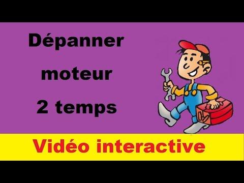 Vidéos interactives pour trouver une panne moteur 2 temps