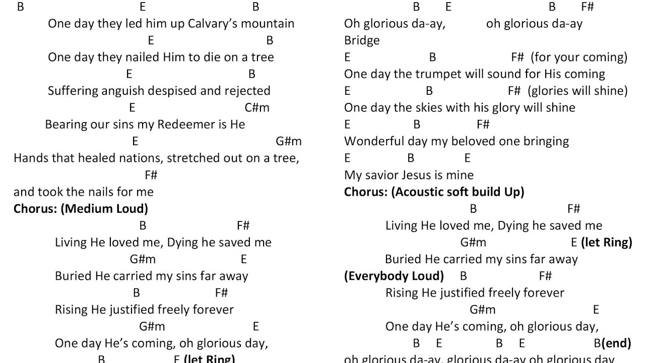 Glorious day ccasting crowns chords youtube glorious day ccasting crowns chords hexwebz Images