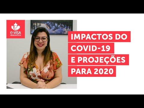 Impactos do COVID-19 e Projeçoes para imigraçao canadense em 2020