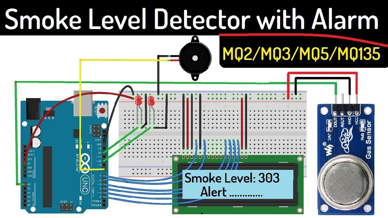 Smoke Level Detector With Alarm Using Arduino Mq 2 5 135 How To Build A Mq2 Sensor Circuit Raspberry Pi Electronics