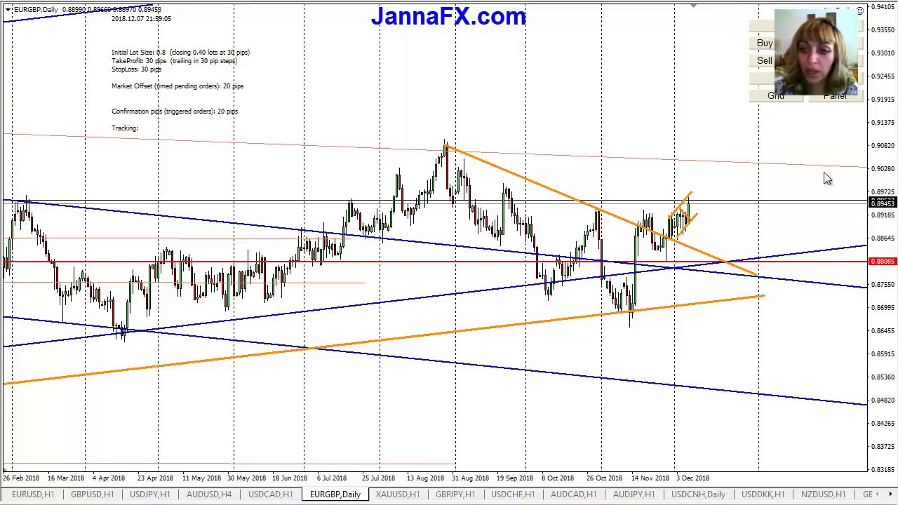 Does the forex market close in december