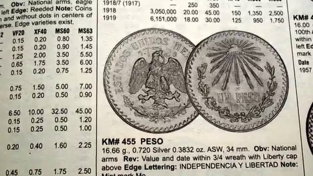 Vender Libros Al Peso Valor De Las Monedas Mexicanas - Youtube