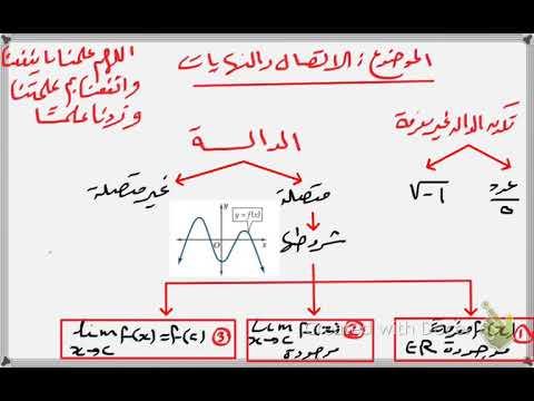 الاتصال والنهايات ثالث ثانوي رياضيات٥ الجزء ١ تعليم عن بعد Youtube