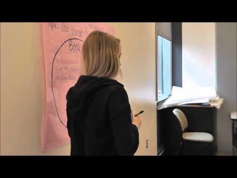 ESL teaching demo: Graphic Organizer