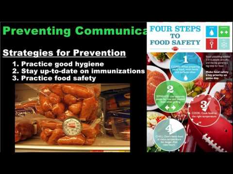 prevention strategies of communicable diseases Communicable diseases communicable disease prevention and control involves the surveillance for and evidence-based strategies to improve the effectiveness of.