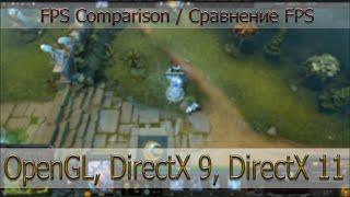 Порівняння кадрів / порівняння ФПС [з OpenGL, сумісна з DirectX 9, сумісна з DirectX 11]