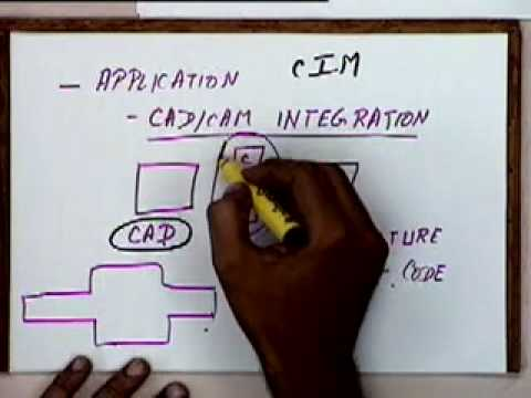 Lecture - 1 An Introduction to CAD
