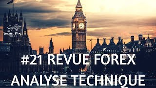 REVUE FOREX ANALYSE TECHNIQUE #21 -9 Septembre 2018 MASTER FENG TRADING