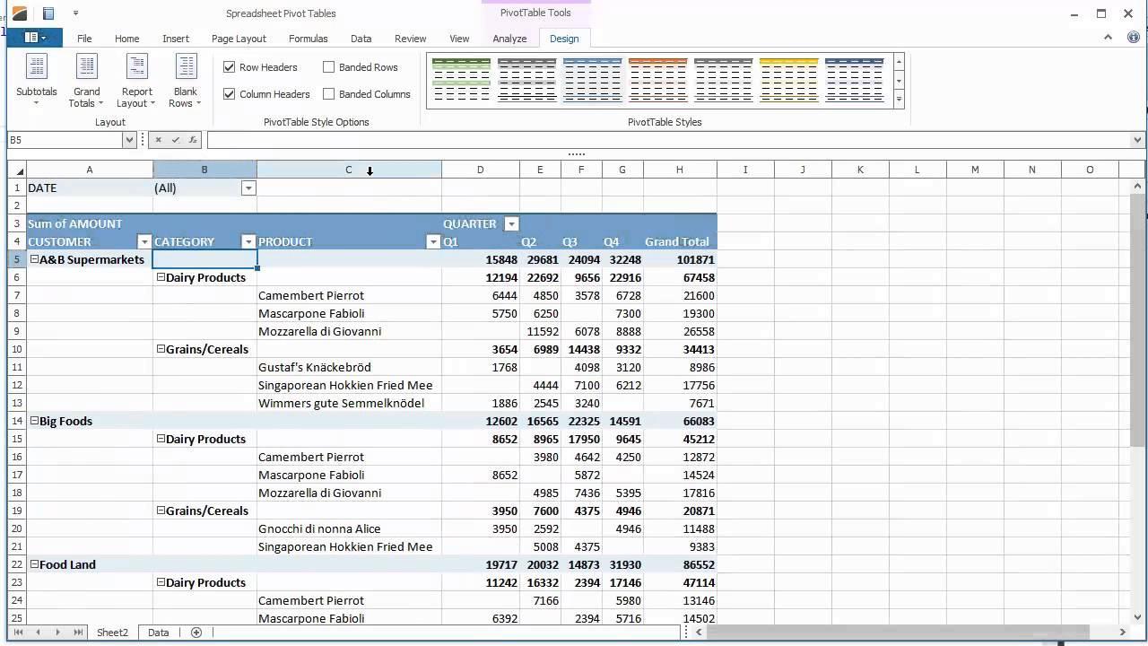 Devexpress Winforms Wpf Spreadsheet Using A Pivot Table