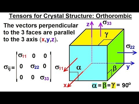 Calculus 3: Tensors (5 of 28) Tensor for Crystal Structure: Orthorombic