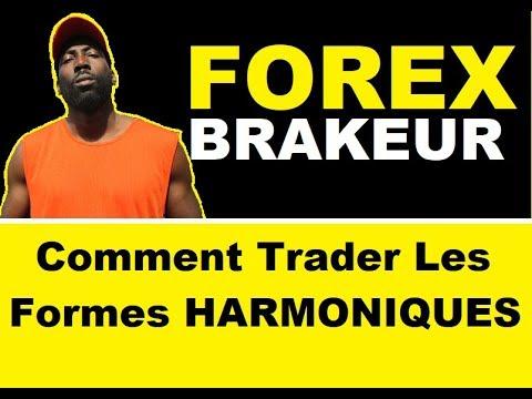 Comment trader sur le forex