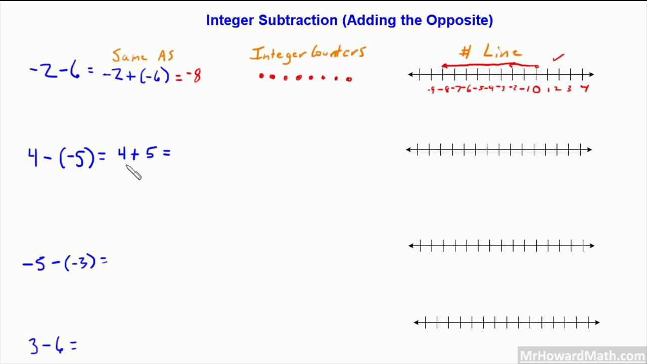 hight resolution of Subtracting Integers by Adding the Opposite (solutions