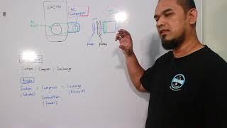Bagaimana Magnetic Clutch Berfungsi