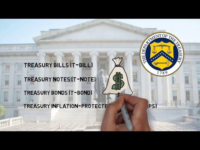 Capital Street FX - Bond (part 2)