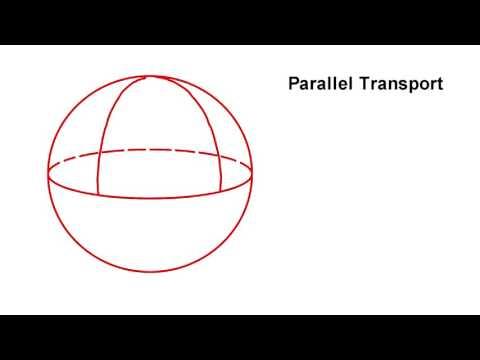 Classroom Aid - Riemannian Curvature Tensor