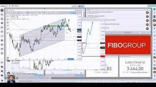 Neue Forex-Live-Trades von Bernd Senkowski! (Cent-Accounts)