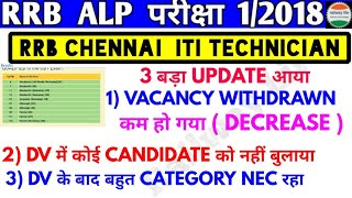 RRB Chennai ITI Technician post वापस लिया, NEC & Not suitable का final result