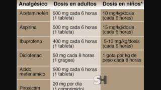 Tópicos analgésicos
