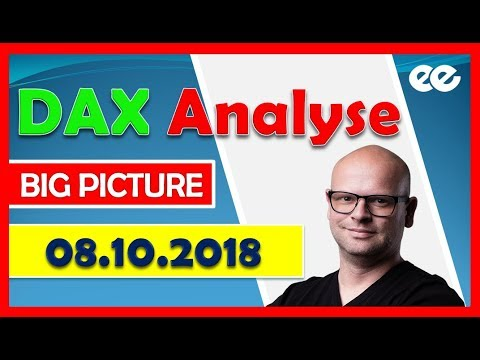 DAX Analyse 08.10.2018 – Meega Trading Marcus Klebe