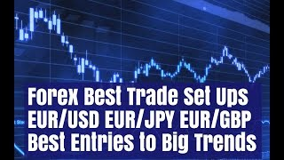 Forex Best Trades: EUR/USD EUR/JPY Analysis 09/02