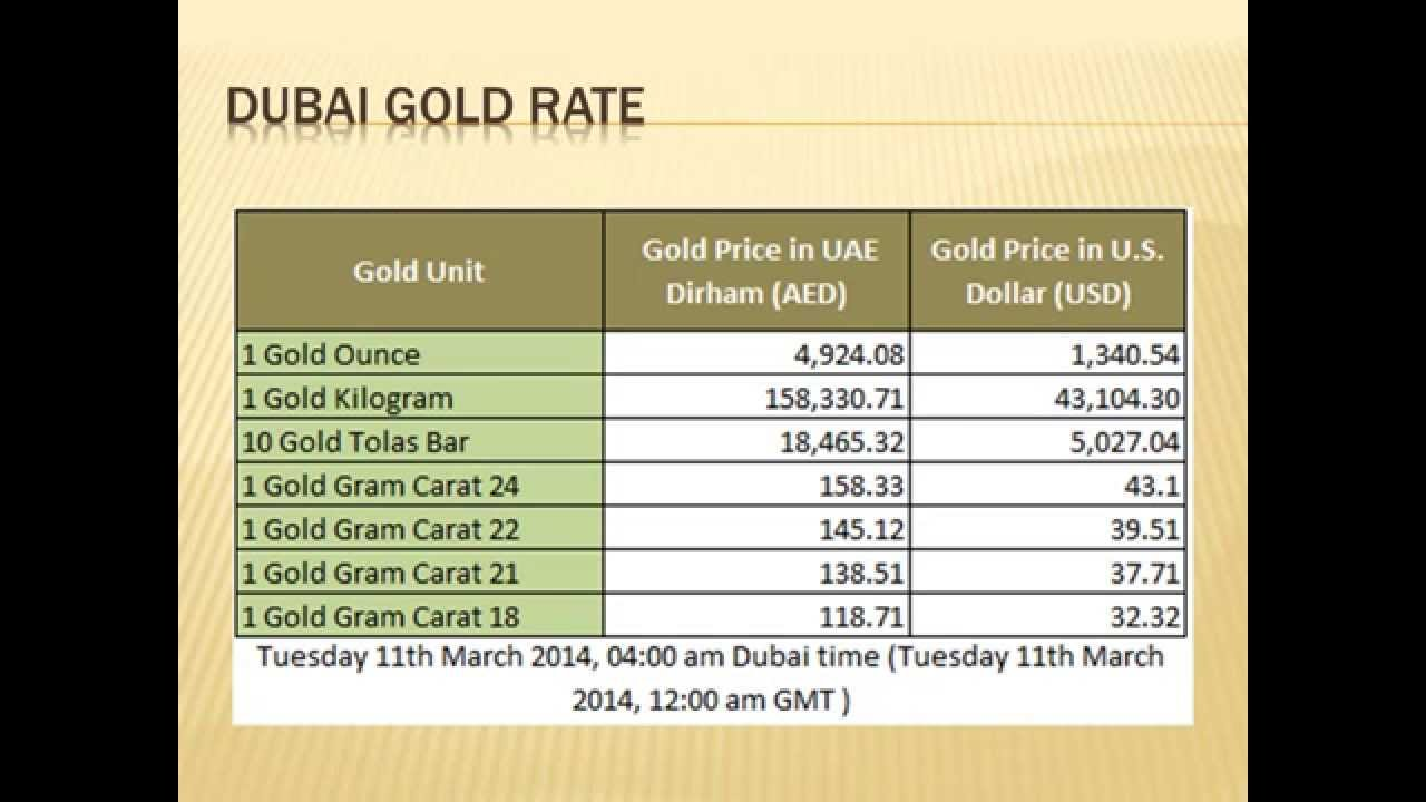 Forex gold rate in saudi arabia