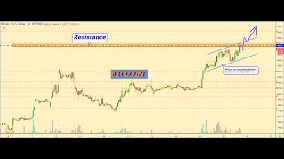 BITCOIN price analytics, BITCOIN prediction, Cryptocurrency Market overview for 01.15.2020