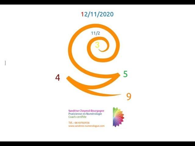 Les énergies du jeudi 12/11/2020 en numérologie