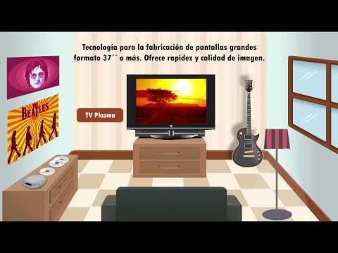 Evolución de la Television